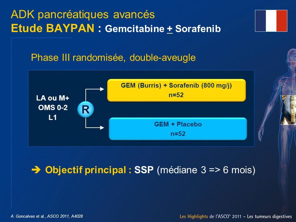 A. Goncalves et al., ASCO 2011, A4028 ADK pancréatiques avancés Etude BAYPAN : Gemcitabine + Sorafenib Objectif principal : SSP (médiane 3 => 6 mois)