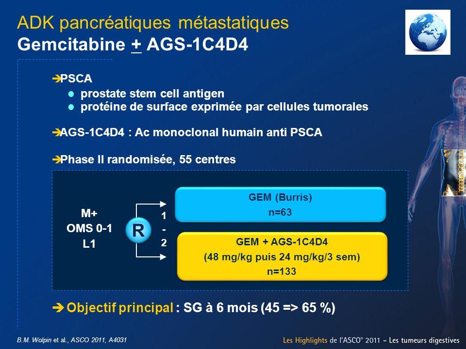 B.M. Wolpin et al., ASCO 2011, A4031 ADK pancréatiques métastatiques Gemcitabine + AGS-1C4D4 Objectif principal : SG à 6 mois (45 => 65 %) GEM (Burris