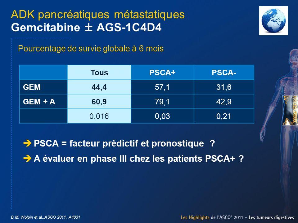 B.M. Wolpin et al.,ASCO 2011, A4031 ADK pancréatiques métastatiques Gemcitabine ± AGS-1C4D4 PSCA = facteur prédictif et pronostique ? A évaluer en pha