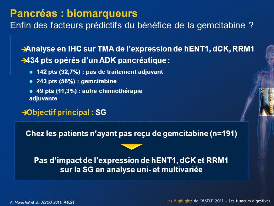 Pancréas : biomarqueurs Enfin des facteurs prédictifs du bénéfice de la gemcitabine ? A. Maréchal et al., ASCO 2011, A4024 Analyse en IHC sur TMA de l