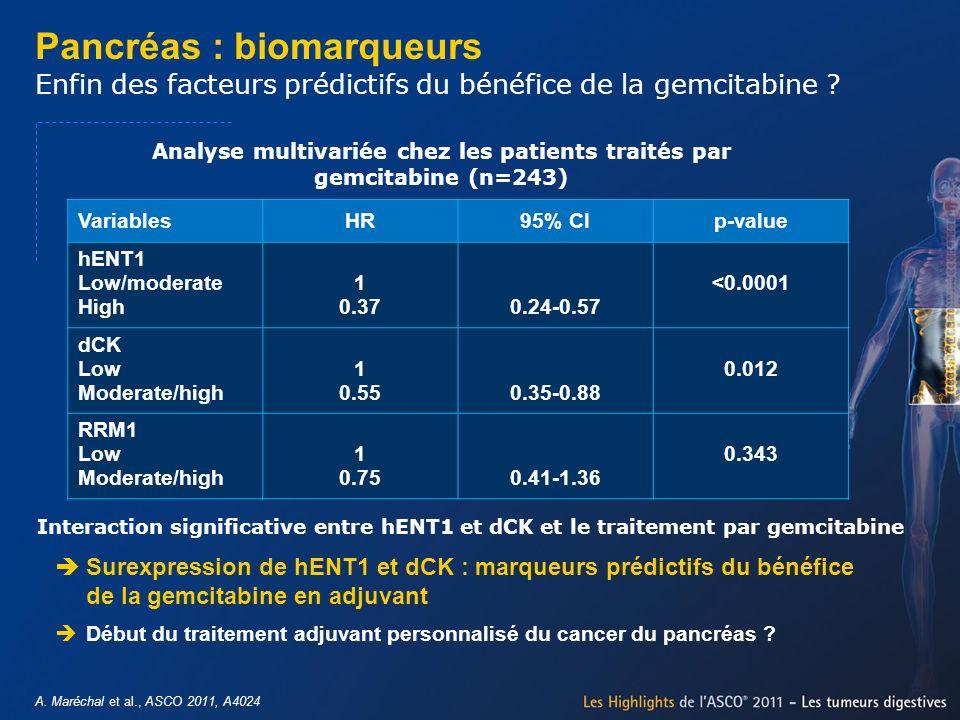 A. Maréchal et al., ASCO 2011, A4024 Pancréas : biomarqueurs Enfin des facteurs prédictifs du bénéfice de la gemcitabine ? Surexpression de hENT1 et d