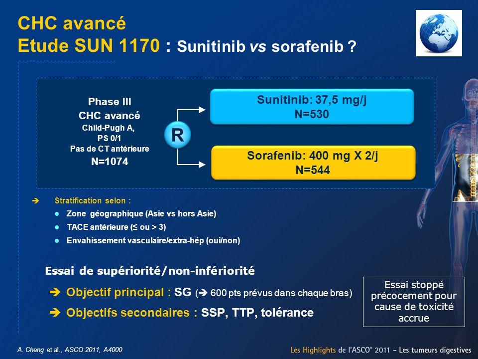 A. Cheng et al., ASCO 2011, A4000 CHC avancé Etude SUN 1170 : Sunitinib vs sorafenib ? Objectif principal : SG ( 600 pts prévus dans chaque bras) Obje