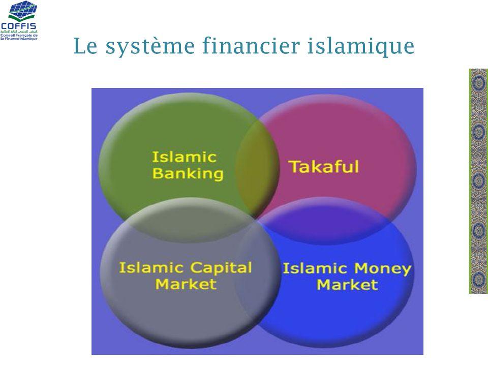 Le système financier islamique