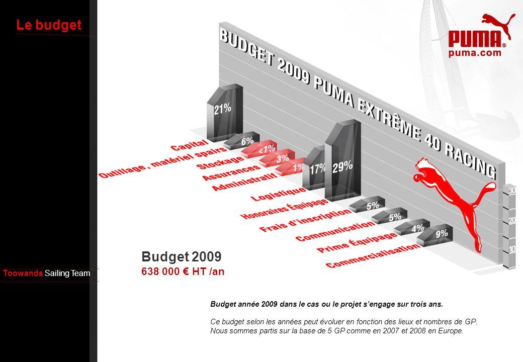 Toowanda Sailing Team Le budget Budget année 2009 dans le cas ou le projet sengage sur trois ans. Ce budget selon les années peut évoluer en fonction
