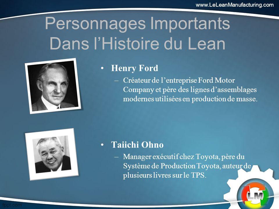 Personnages Importants Dans lHistoire du Lean Henry Ford –Créateur de lentreprise Ford Motor Company et père des lignes dassemblages modernes utilisées en production de masse.