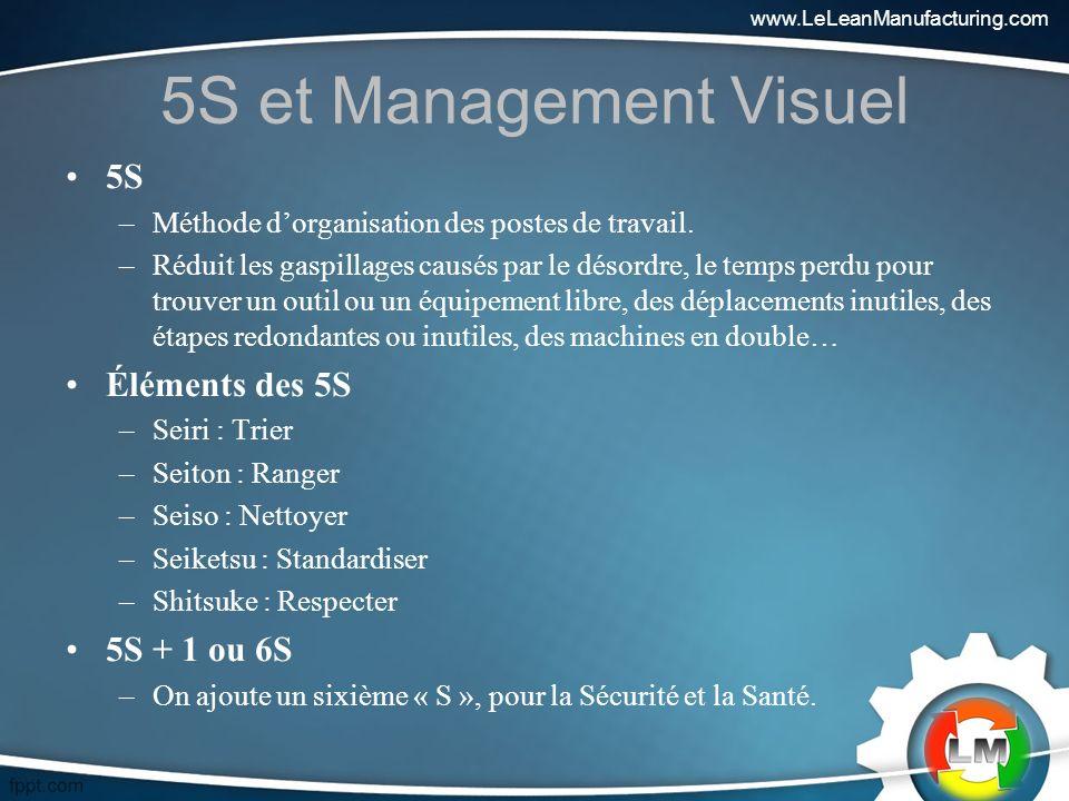 5S et Management Visuel 5S –Méthode dorganisation des postes de travail.