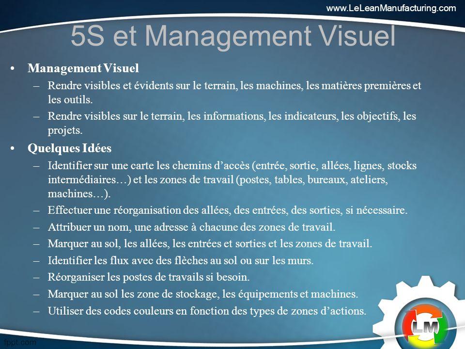 5S et Management Visuel Management Visuel –Rendre visibles et évidents sur le terrain, les machines, les matières premières et les outils.