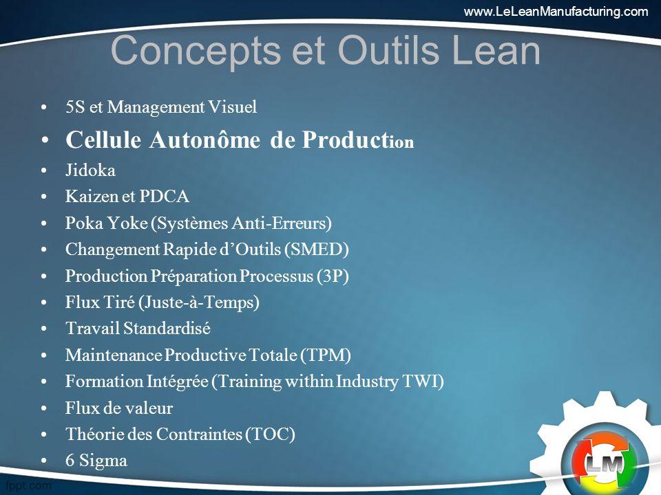 Concepts et Outils Lean 5S et Management Visuel Cellule Autonôme de Product ion Jidoka Kaizen et PDCA Poka Yoke (Systèmes Anti-Erreurs) Changement Rapide dOutils (SMED) Production Préparation Processus (3P) Flux Tiré (Juste-à-Temps) Travail Standardisé Maintenance Productive Totale (TPM) Formation Intégrée (Training within Industry TWI) Flux de valeur Théorie des Contraintes (TOC) 6 Sigma www.LeLeanManufacturing.com