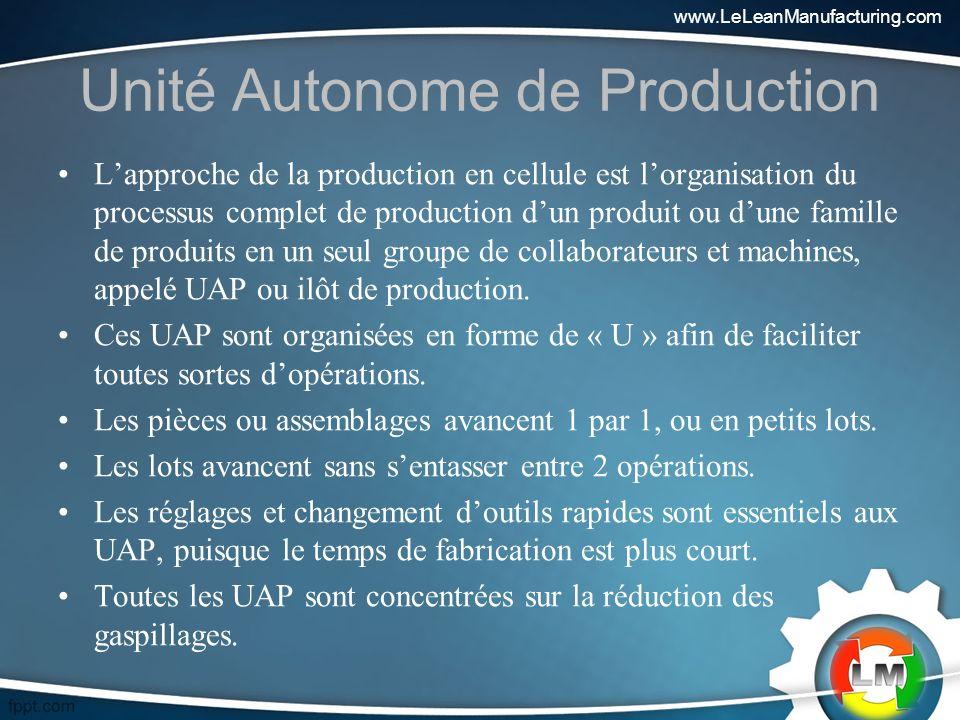 Unité Autonome de Production Lapproche de la production en cellule est lorganisation du processus complet de production dun produit ou dune famille de produits en un seul groupe de collaborateurs et machines, appelé UAP ou ilôt de production.