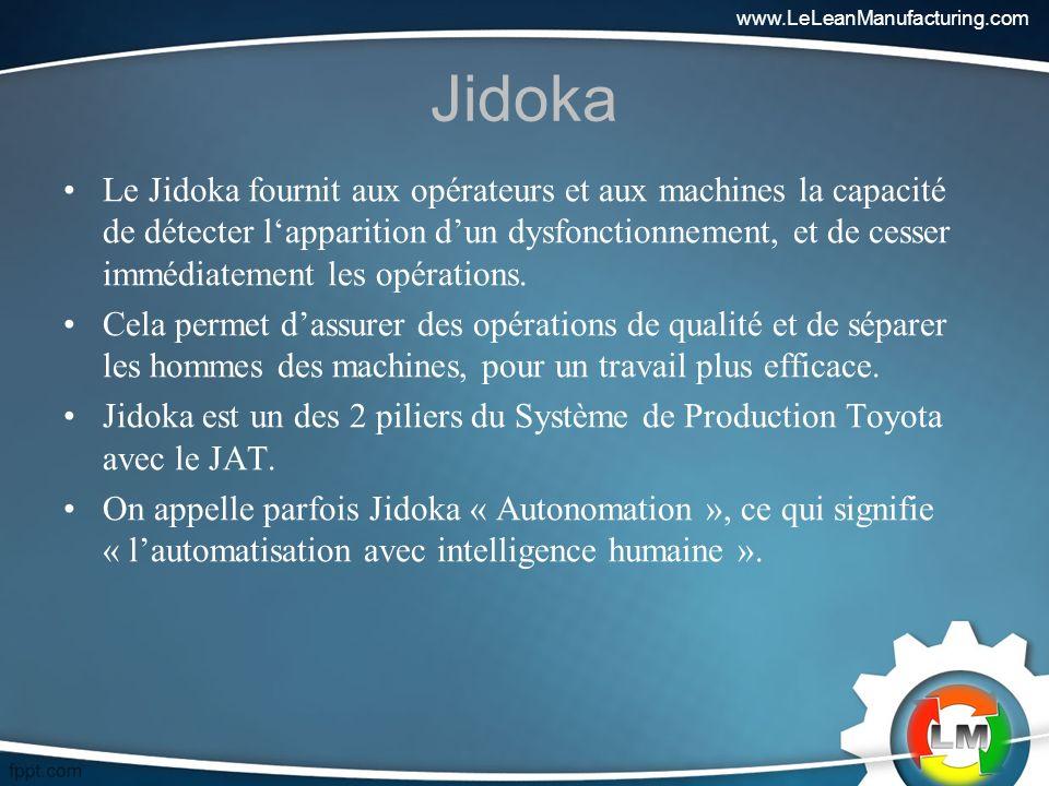 Jidoka Le Jidoka fournit aux opérateurs et aux machines la capacité de détecter lapparition dun dysfonctionnement, et de cesser immédiatement les opérations.