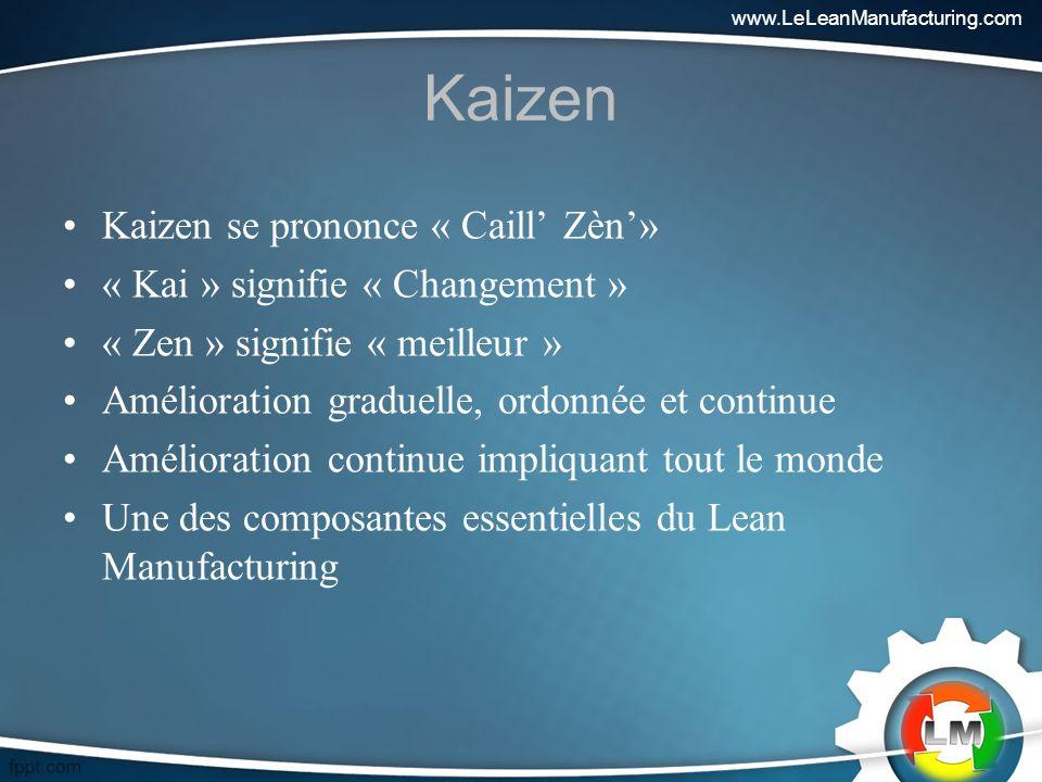 Kaizen Kaizen se prononce « Caill Zèn» « Kai » signifie « Changement » « Zen » signifie « meilleur » Amélioration graduelle, ordonnée et continue Amélioration continue impliquant tout le monde Une des composantes essentielles du Lean Manufacturing www.LeLeanManufacturing.com