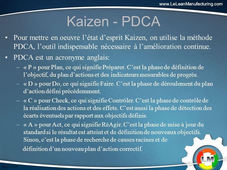 Kaizen - PDCA Pour mettre en oeuvre létat desprit Kaizen, on utilise la méthode PDCA, loutil indispensable nécessaire à lamélioration continue.