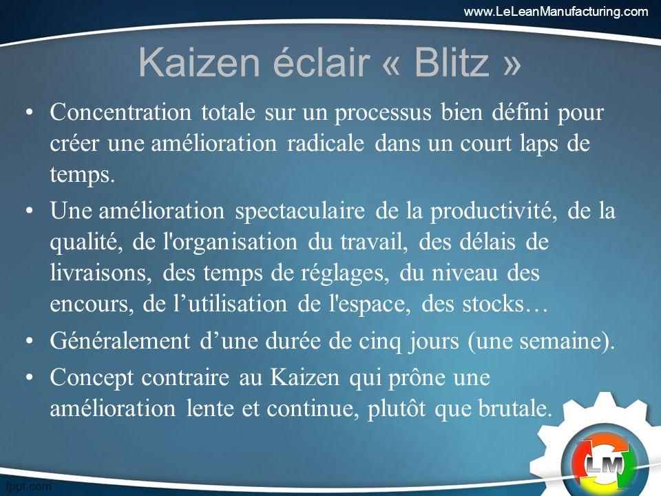 Kaizen éclair « Blitz » Concentration totale sur un processus bien défini pour créer une amélioration radicale dans un court laps de temps.