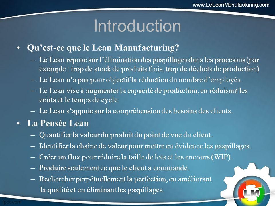 Introduction Quest-ce que le Lean Manufacturing.
