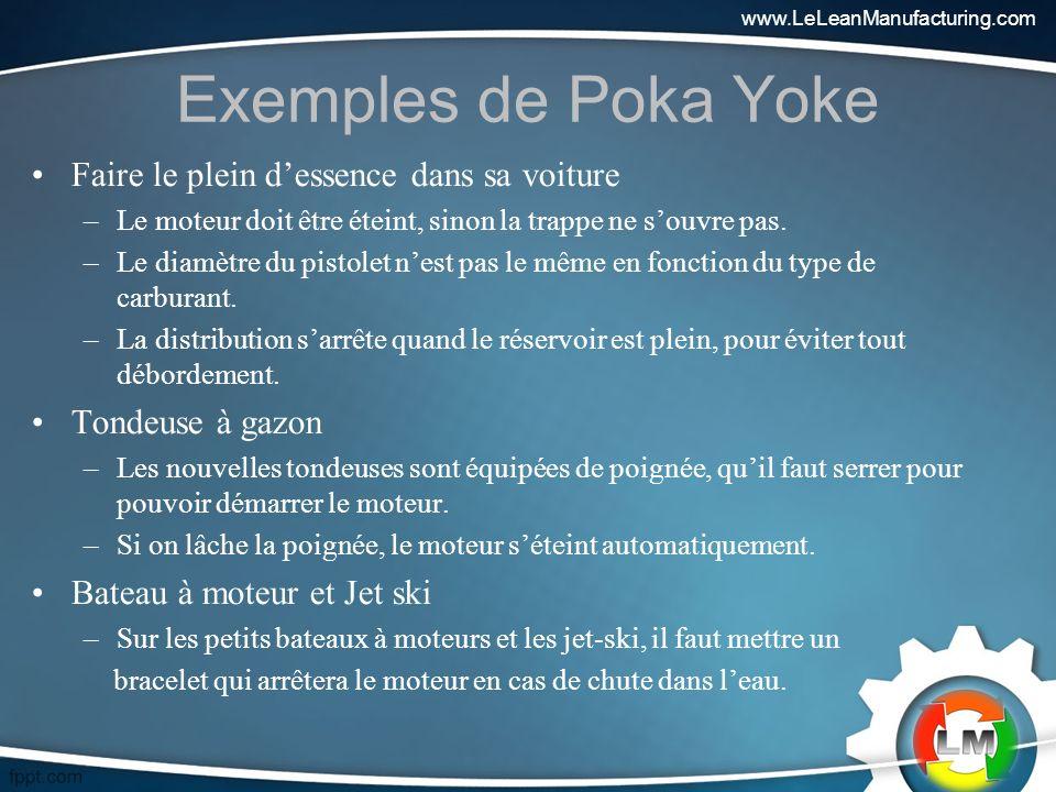 Exemples de Poka Yoke Faire le plein dessence dans sa voiture –Le moteur doit être éteint, sinon la trappe ne souvre pas.