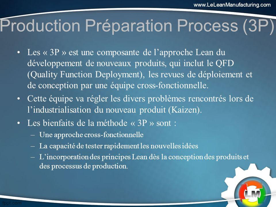 Production Préparation Process (3P) Les « 3P » est une composante de lapproche Lean du développement de nouveaux produits, qui inclut le QFD (Quality Function Deployment), les revues de déploiement et de conception par une équipe cross-fonctionnelle.