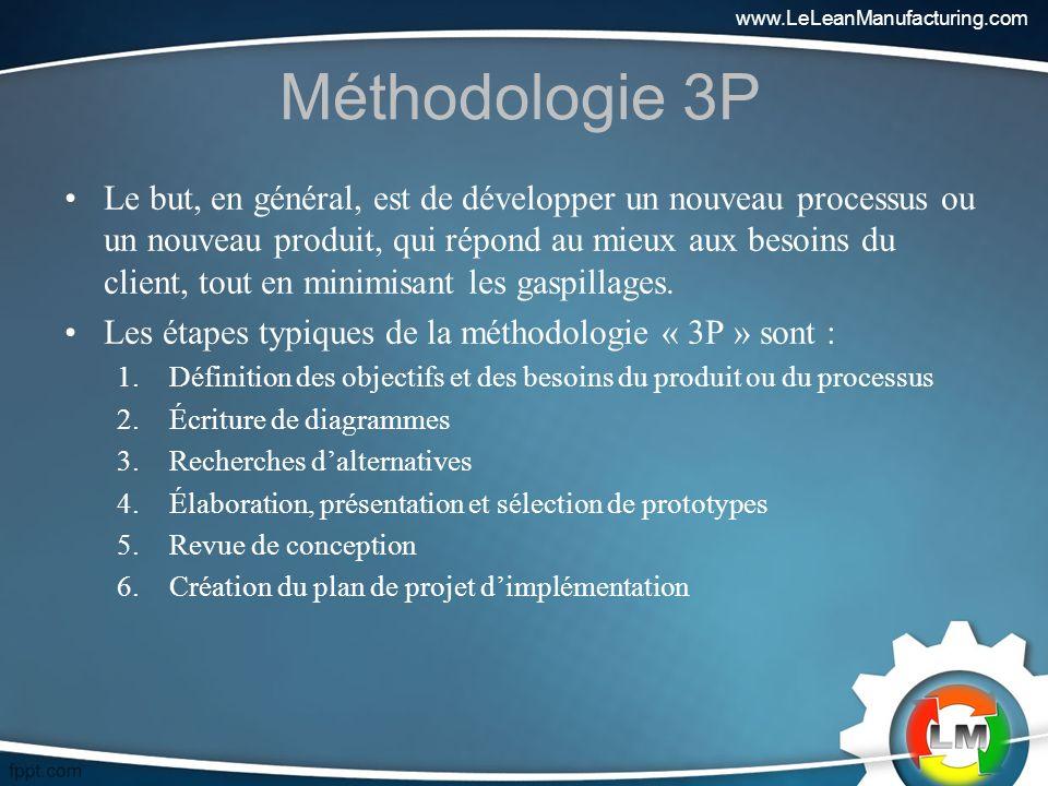Méthodologie 3P Le but, en général, est de développer un nouveau processus ou un nouveau produit, qui répond au mieux aux besoins du client, tout en minimisant les gaspillages.