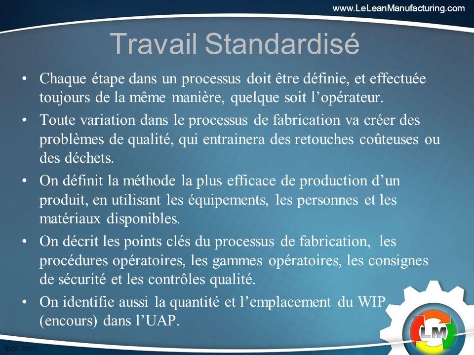 Travail Standardisé Chaque étape dans un processus doit être définie, et effectuée toujours de la même manière, quelque soit lopérateur.