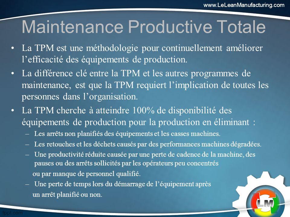 Maintenance Productive Totale La TPM est une méthodologie pour continuellement améliorer lefficacité des équipements de production.