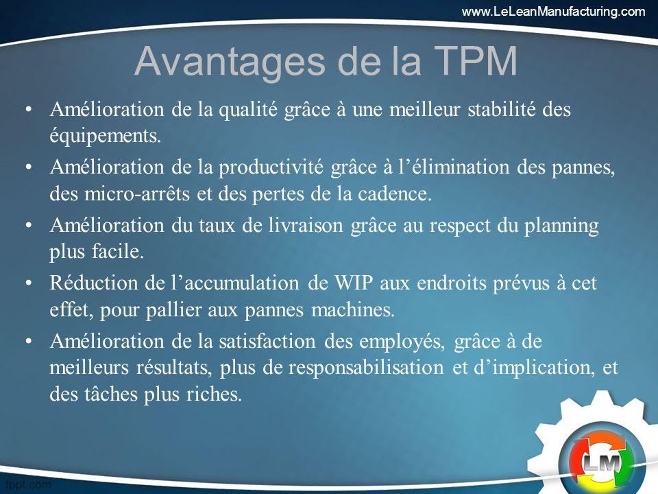 Avantages de la TPM Amélioration de la qualité grâce à une meilleur stabilité des équipements.