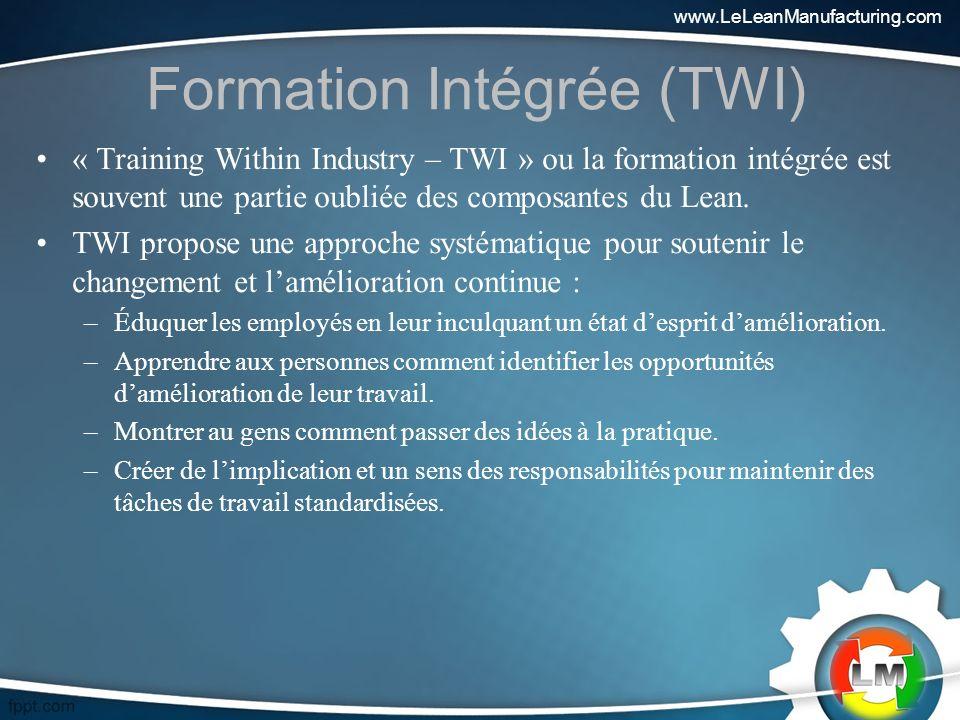 Formation Intégrée (TWI) « Training Within Industry – TWI » ou la formation intégrée est souvent une partie oubliée des composantes du Lean.