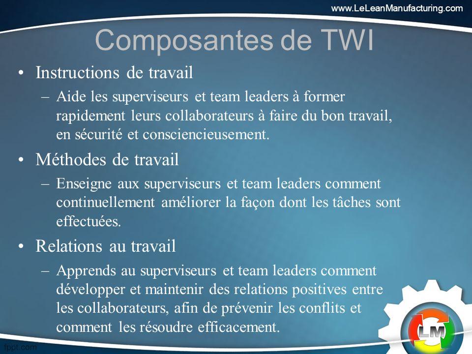 Composantes de TWI Instructions de travail –Aide les superviseurs et team leaders à former rapidement leurs collaborateurs à faire du bon travail, en sécurité et consciencieusement.