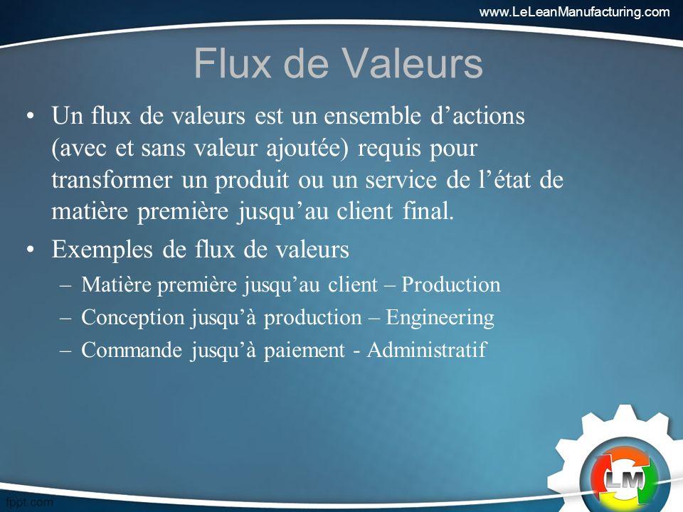 Flux de Valeurs Un flux de valeurs est un ensemble dactions (avec et sans valeur ajoutée) requis pour transformer un produit ou un service de létat de matière première jusquau client final.