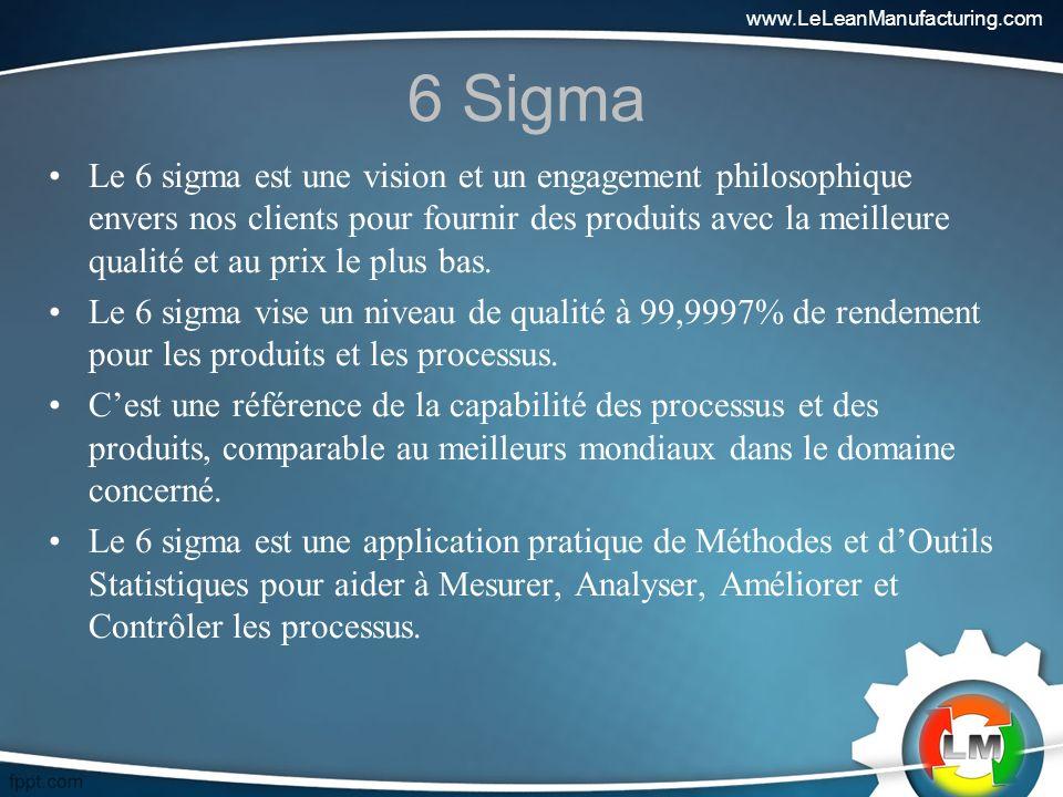 6 Sigma Le 6 sigma est une vision et un engagement philosophique envers nos clients pour fournir des produits avec la meilleure qualité et au prix le plus bas.