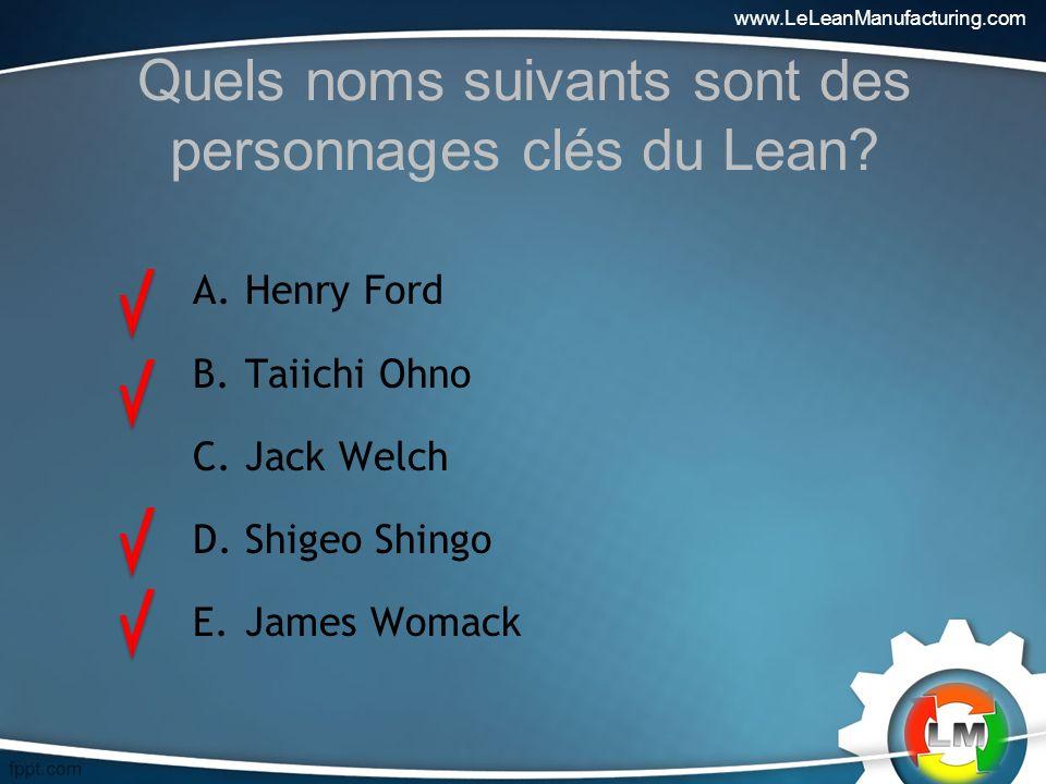 Quels noms suivants sont des personnages clés du Lean.