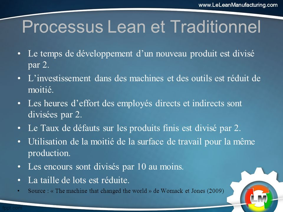 Processus Lean et Traditionnel Le temps de développement dun nouveau produit est divisé par 2.