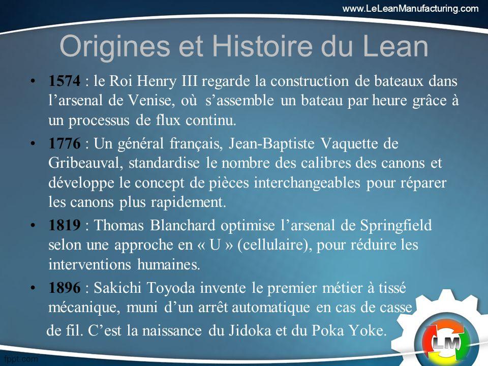 Origines et Histoire du Lean 1574 : le Roi Henry III regarde la construction de bateaux dans larsenal de Venise, où sassemble un bateau par heure grâce à un processus de flux continu.