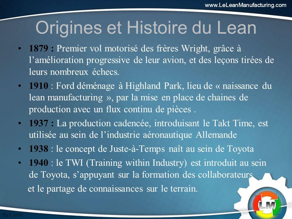 Origines et Histoire du Lean 1879 : Premier vol motorisé des frères Wright, grâce à lamélioration progressive de leur avion, et des leçons tirées de leurs nombreux échecs.