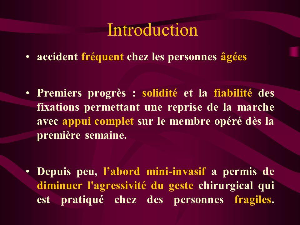 Introduction accident fréquent chez les personnes âgées Premiers progrès : solidité et la fiabilité des fixations permettant une reprise de la marche