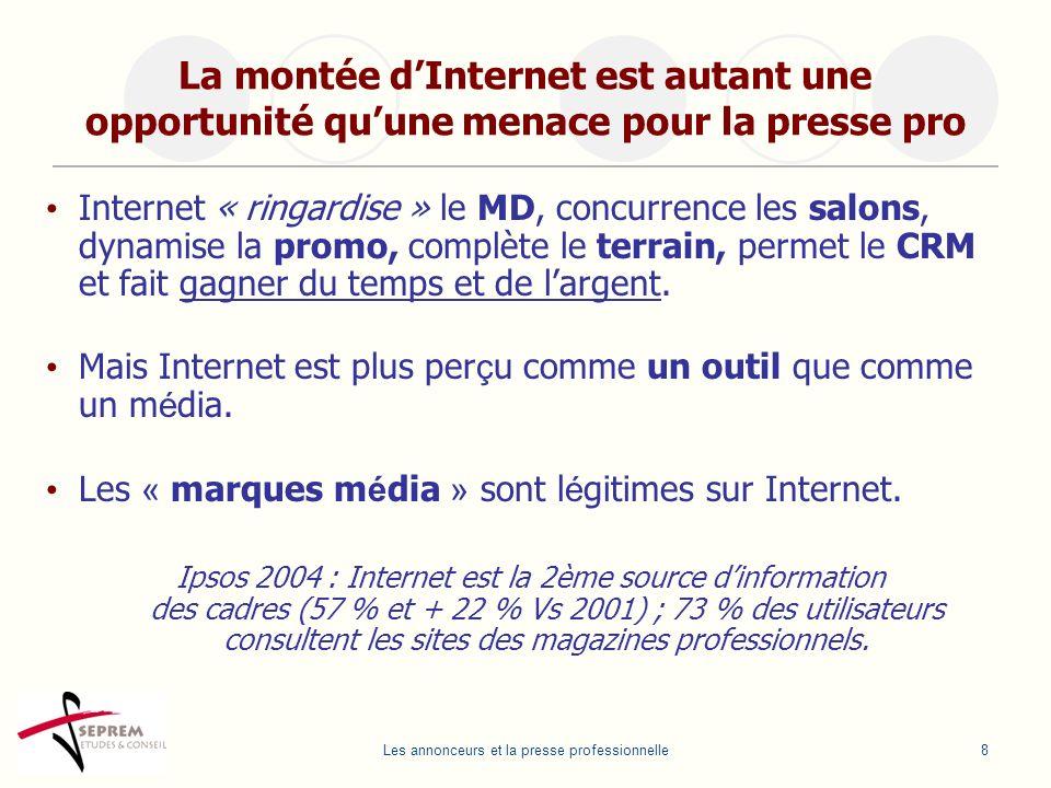 Les annonceurs et la presse professionnelle8 La montée dInternet est autant une opportunité quune menace pour la presse pro Internet « ringardise » le