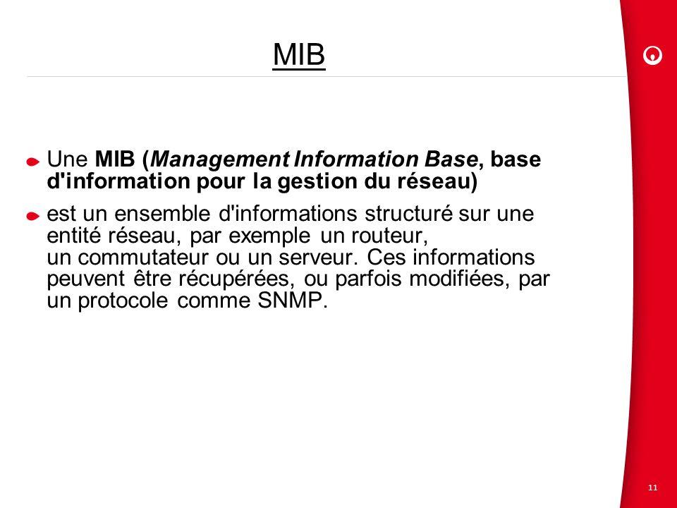 11 MIB Une MIB (Management Information Base, base d'information pour la gestion du réseau) est un ensemble d'informations structuré sur une entité rés