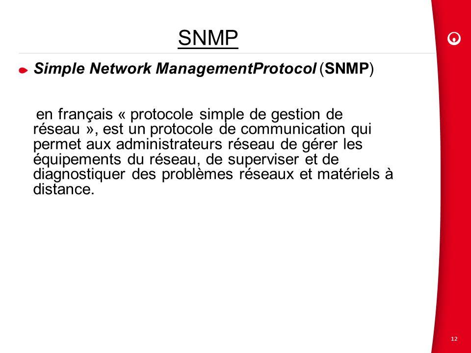 12 SNMP Simple Network ManagementProtocol (SNMP) en français « protocole simple de gestion de réseau », est un protocole de communication qui permet a