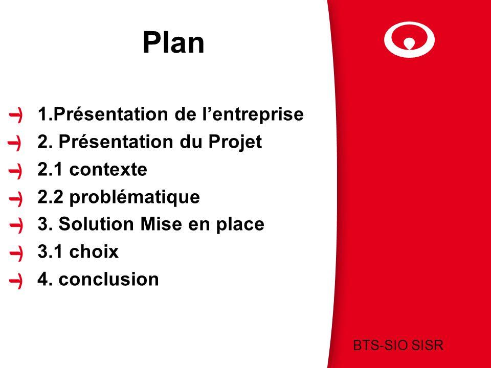 ) 1.Présentation de lentreprise 2. Présentation du Projet 2.1 contexte 2.2 problématique 3. Solution Mise en place 3.1 choix 4. conclusion BTS-SIO SIS