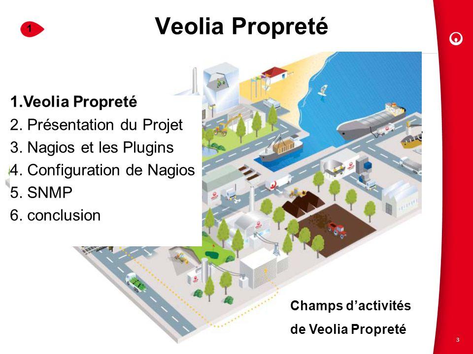 4 Présentation du Projet A B C D Supervision 110 Switchs Analyse des alertes 2 1.Veolia Propreté 2.