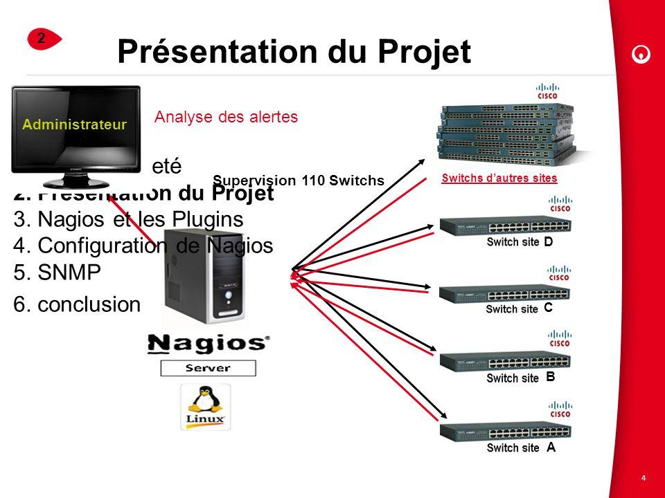 4 Présentation du Projet A B C D Supervision 110 Switchs Analyse des alertes 2 1.Veolia Propreté 2. Présentation du Projet 3. Nagios et les Plugins 4.