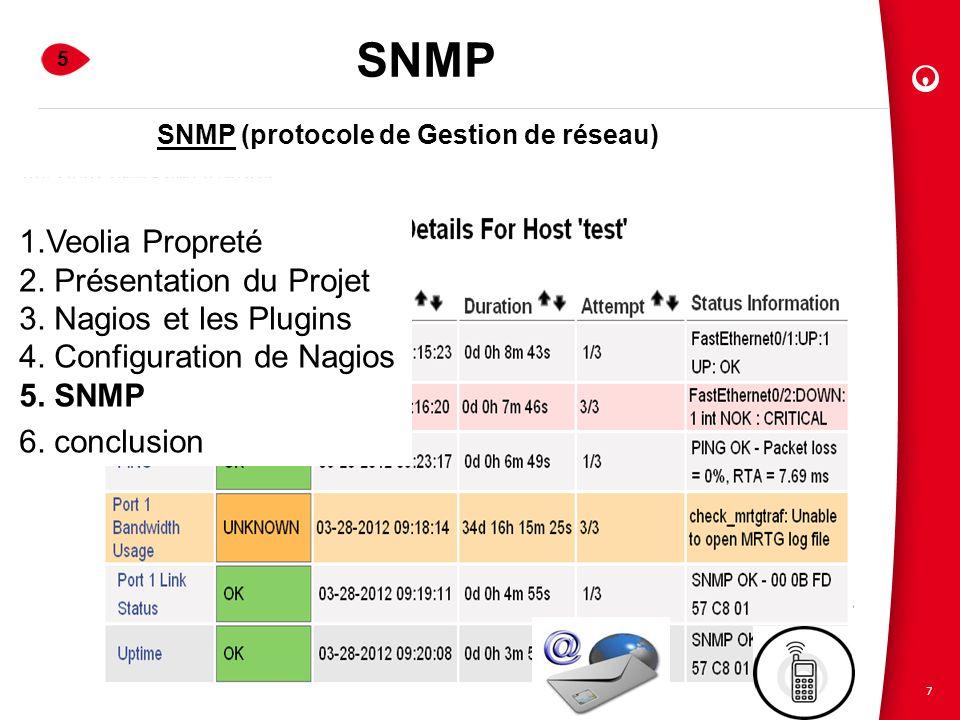 7 SNMP les switchs reçoivent de Nagios des requêtes de type SNMP. Nagios traite linformation Nagios gère les alertes et contacte ladministrateur via u