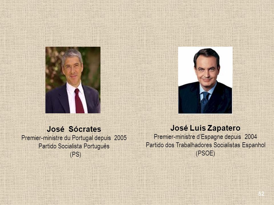 52 José Luis Zapatero Premier-ministre dEspagne depuis 2004 Partido dos Trabalhadores Socialistas Espanhol (PSOE) José Sócrates Premier-ministre du Po