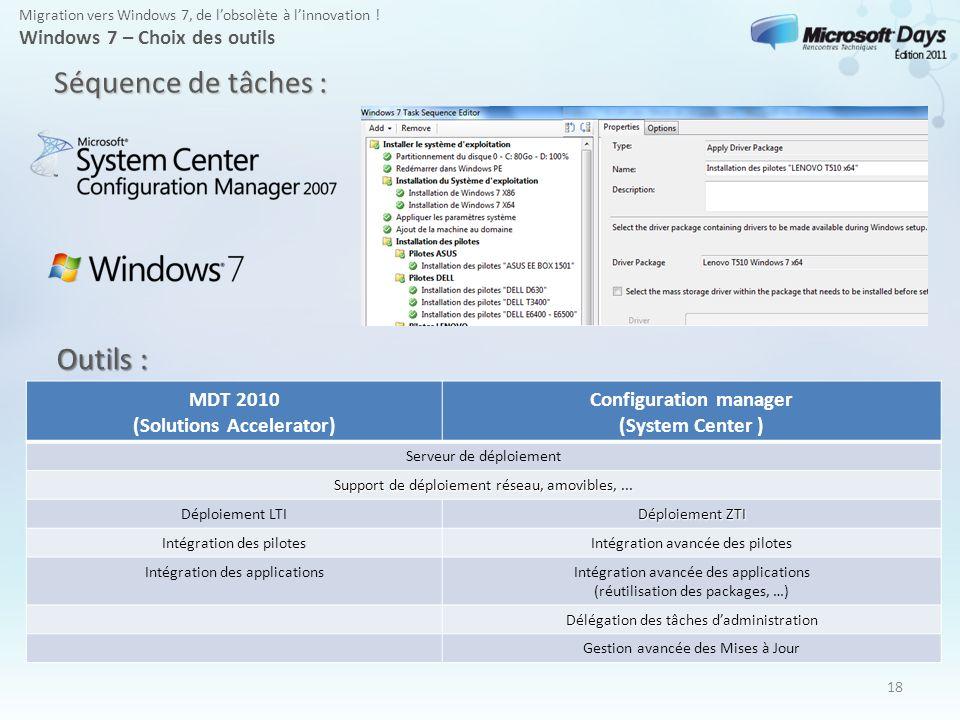 18 Migration vers Windows 7, de lobsolète à linnovation ! Windows 7 – Choix des outils Séquence de tâches : MDT 2010 (Solutions Accelerator) Configura