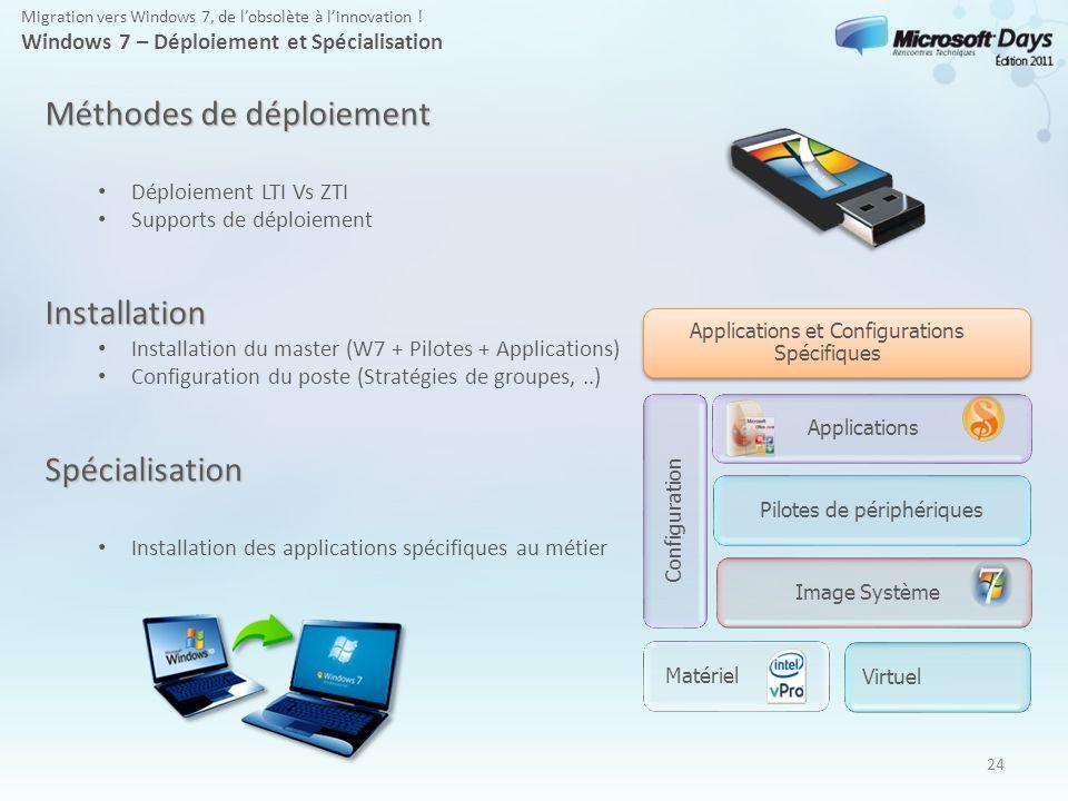24 Migration vers Windows 7, de lobsolète à linnovation ! Windows 7 – Déploiement et Spécialisation Méthodes de déploiement Déploiement LTI Vs ZTI Sup