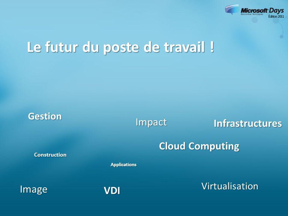 27 Le futur du poste de travail ! Image Infrastructures Infrastructures Impact Construction Gestion Applications VDI Virtualisation Cloud Computing Cl