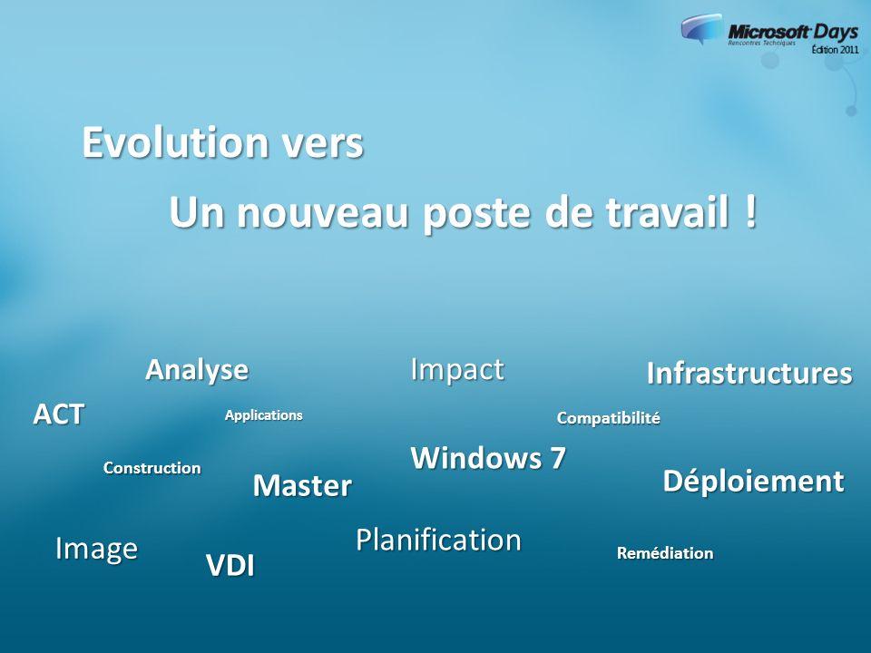 8 Image Evolution vers Un nouveau poste de travail ! Analyse Planification Windows 7 Infrastructures Infrastructures Impact Déploiement Déploiement Co