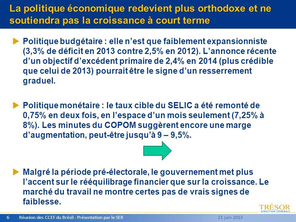 La politique économique redevient plus orthodoxe et ne soutiendra pas la croissance à court terme Politique budgétaire : elle nest que faiblement expansionniste (3,3% de déficit en 2013 contre 2,5% en 2012).