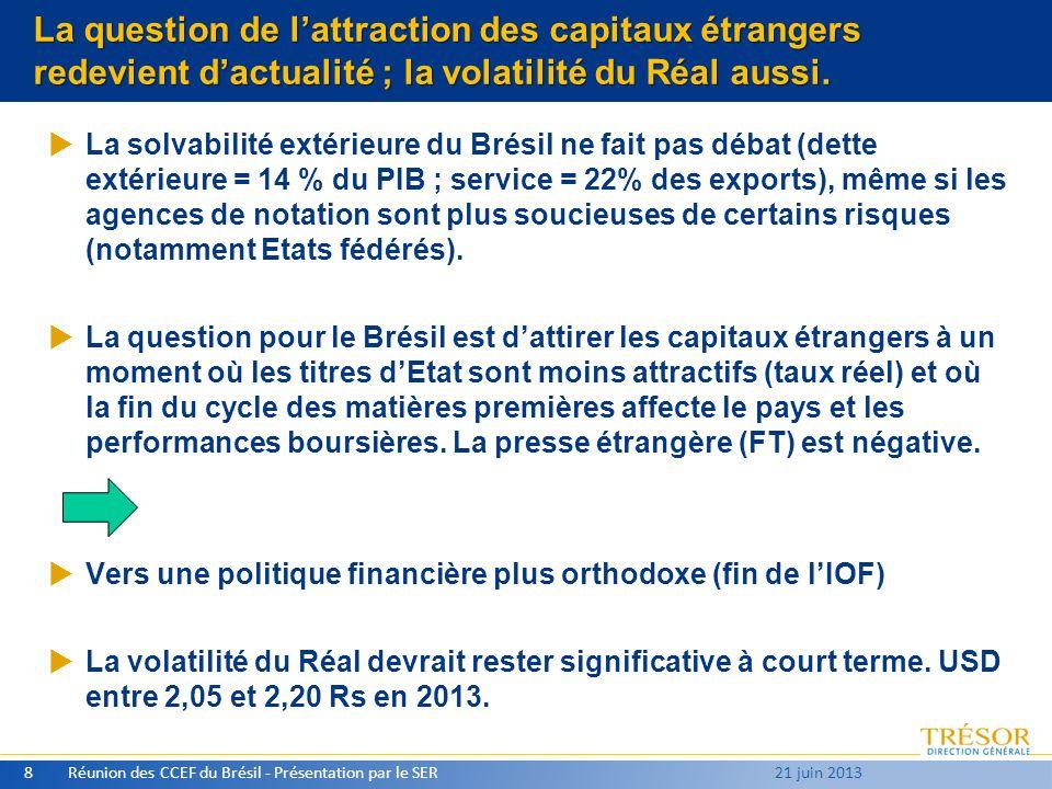 La question de lattraction des capitaux étrangers redevient dactualité ; la volatilité du Réal aussi.