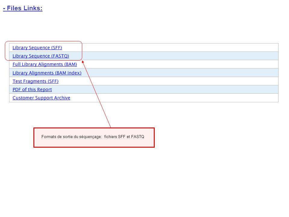 - Files Links: Formats de sortie du séquençage: fichiers SFF et FASTQ