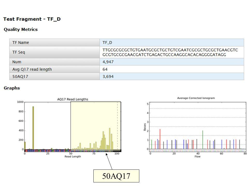 - Ion Sphere TM Particle Identification Summary: Les « Ion Sphere Particle », ou ISP, sont couplées aux aux fragments dADN au cours de lemPCR.