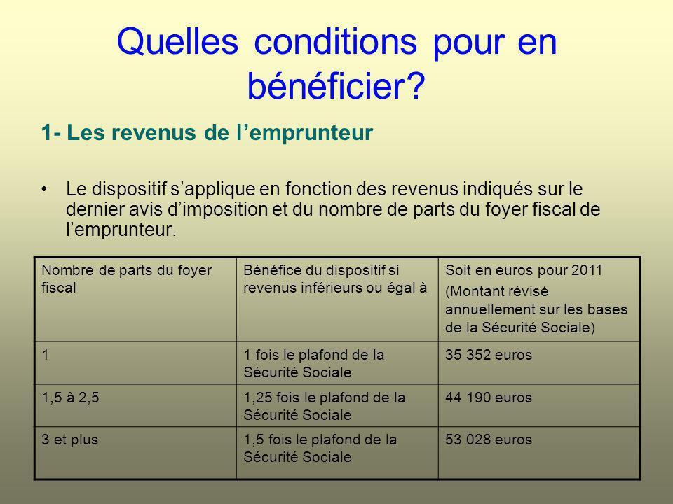 Quelles conditions pour en bénéficier? 1- Les revenus de lemprunteur Le dispositif sapplique en fonction des revenus indiqués sur le dernier avis dimp